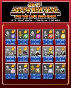 Dragon Ball Z Dokkan Battle - New Year Login Bonus Event